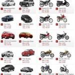 Os 10 carros e motos mais vendidos em março de 2013