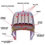O que você precisa saber sobre pneus