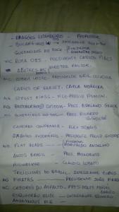 Lista de MCs, MGs e Confrarias presentes ao evento e destacadas pelo cerimonial comandados por Cláudia Leite e Spilvio Augusto
