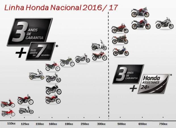 """Linha Honda nacional com """"3G""""; nas pequenas, 7 trocas de óleo gratuitas e nas maiores, 3 anos de Honda assistance"""