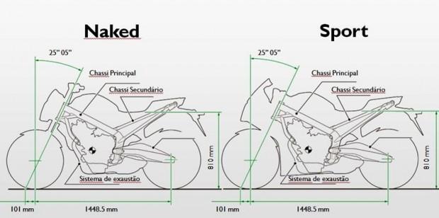 Motos compartilham tudo: chassi, motor, rodas, freios e pneus