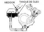 Dicas importantes em relação a lubrificantes para#motos