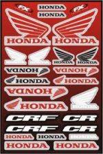 Você sabe o que significam as siglas colocadas nos modelos das motos?