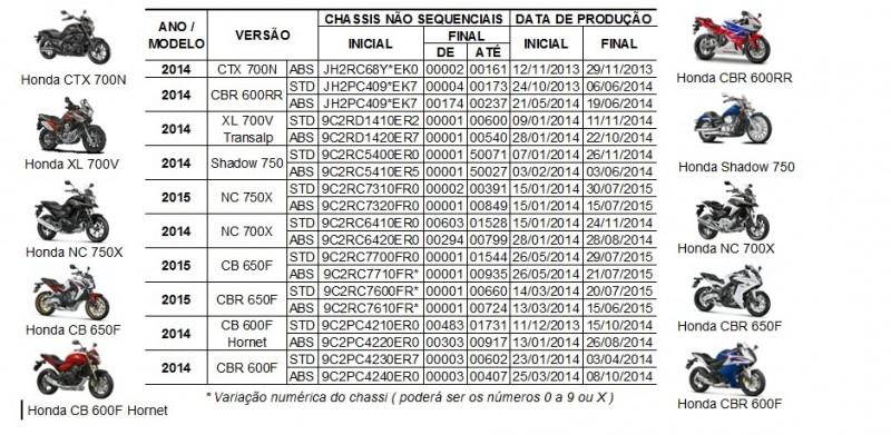 Correto-chassis-recall-2R-14.8.2015